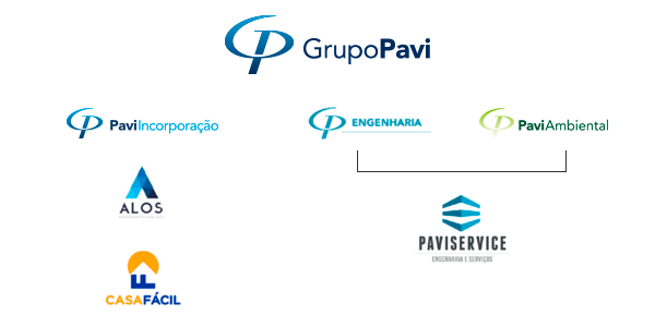 Grupo Pavi